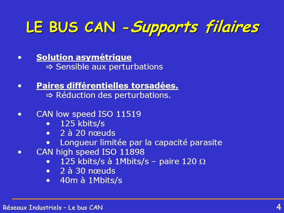 4 Réseaux Industriels – Le bus CAN LE BUS CAN - Supports filaires Solution asymétrique Sensible aux perturbations Paires différentielles torsadées. Ré