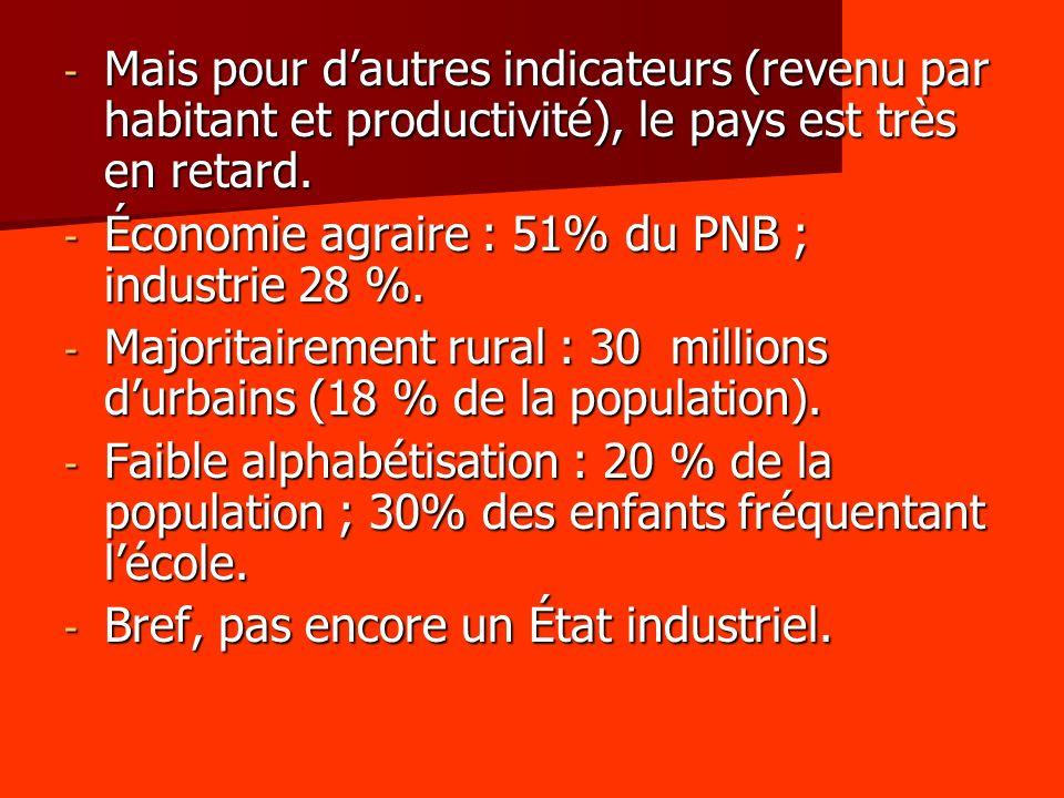 - Mais pour dautres indicateurs (revenu par habitant et productivité), le pays est très en retard. - Économie agraire : 51% du PNB ; industrie 28 %. -