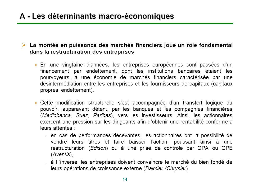 14 A - Les déterminants macro-économiques La montée en puissance des marchés financiers joue un rôle fondamental dans la restructuration des entrepris