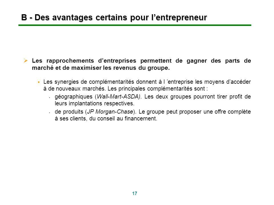 17 B - Des avantages certains pour lentrepreneur Les rapprochements dentreprises permettent de gagner des parts de marché et de maximiser les revenus