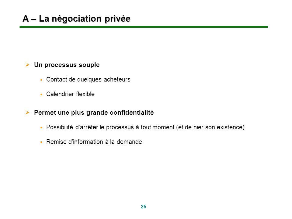 25 A – La négociation privée Un processus souple Contact de quelques acheteurs Calendrier flexible Permet une plus grande confidentialité Possibilité