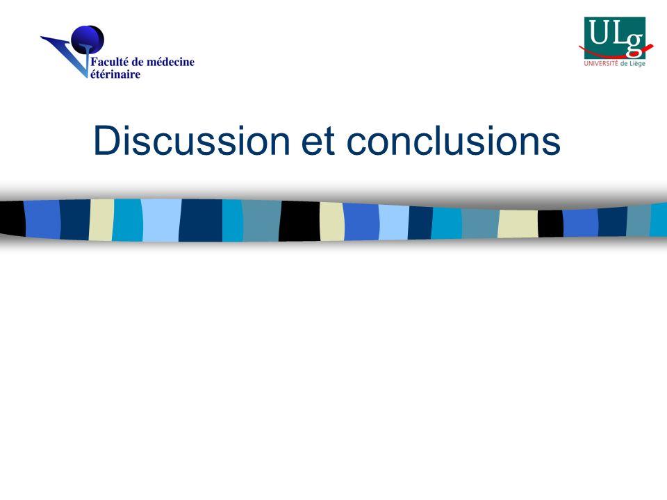 Discussion et conclusions