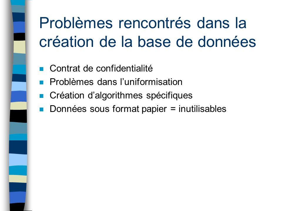 Problèmes rencontrés dans la création de la base de données n Contrat de confidentialité n Problèmes dans luniformisation n Création dalgorithmes spéc