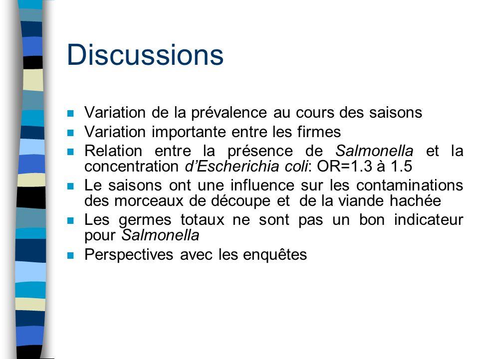 Discussions n Variation de la prévalence au cours des saisons n Variation importante entre les firmes n Relation entre la présence de Salmonella et la