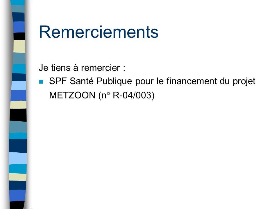 Remerciements Je tiens à remercier : n SPF Santé Publique pour le financement du projet METZOON (n° R-04/003)
