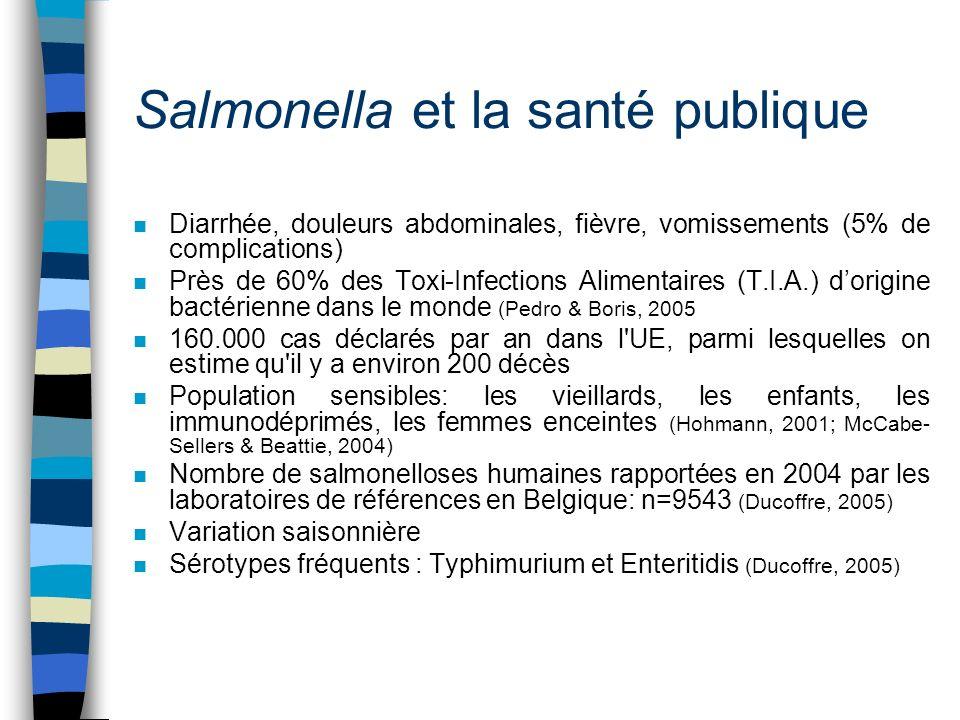 Salmonella et la santé publique n Diarrhée, douleurs abdominales, fièvre, vomissements (5% de complications) n Près de 60% des Toxi-Infections Aliment