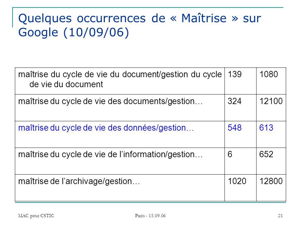 MAC pour CSTIC Paris - 15.09.06 21 Quelques occurrences de « Maîtrise » sur Google (10/09/06) maîtrise du cycle de vie du document/gestion du cycle de
