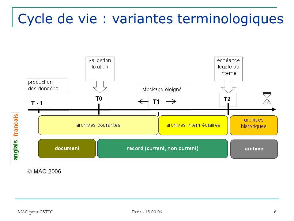MAC pour CSTIC Paris - 15.09.06 6 Cycle de vie : variantes terminologiques