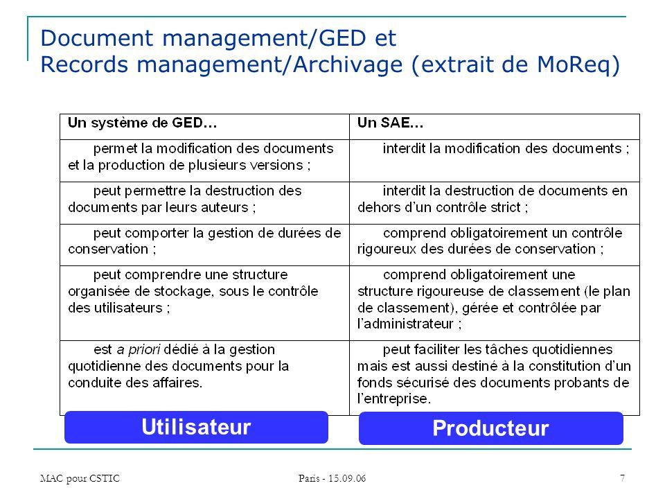 MAC pour CSTIC Paris - 15.09.06 7 Document management/GED et Records management/Archivage (extrait de MoReq) Utilisateur Producteur