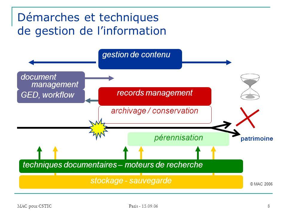 MAC pour CSTIC Paris - 15.09.06 8 Démarches et techniques de gestion de linformation patrimoine document management records management gestion de cont