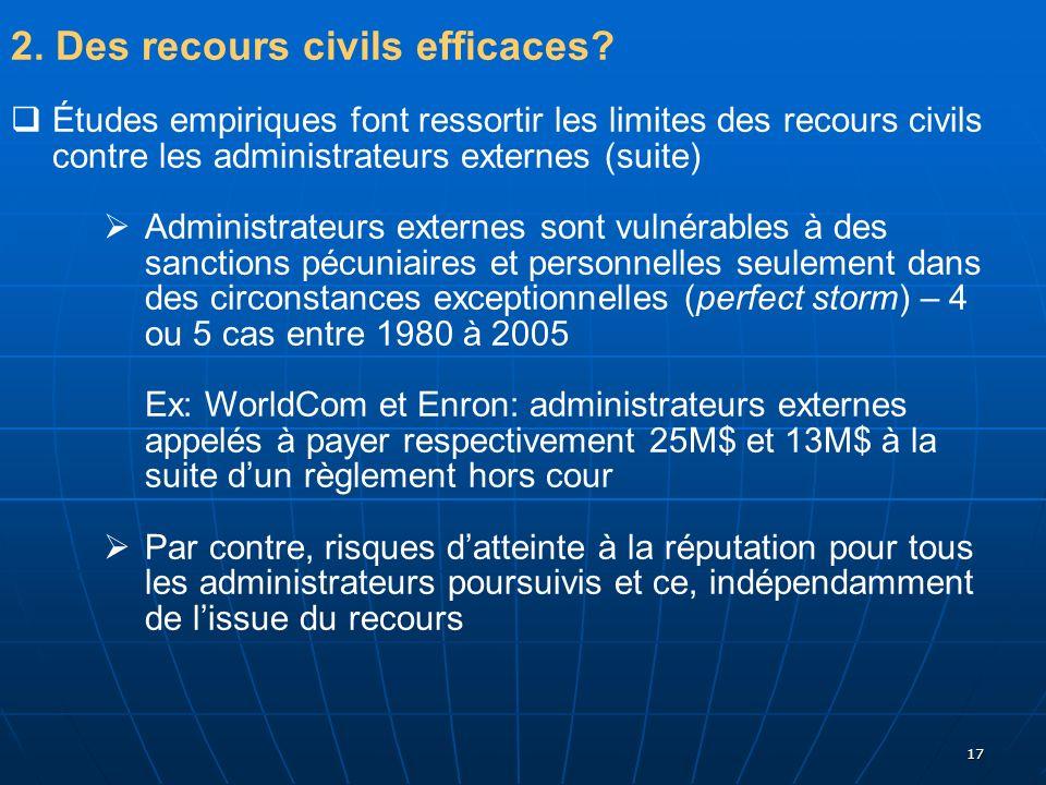 17 2. Des recours civils efficaces? Études empiriques font ressortir les limites des recours civils contre les administrateurs externes (suite) Admini