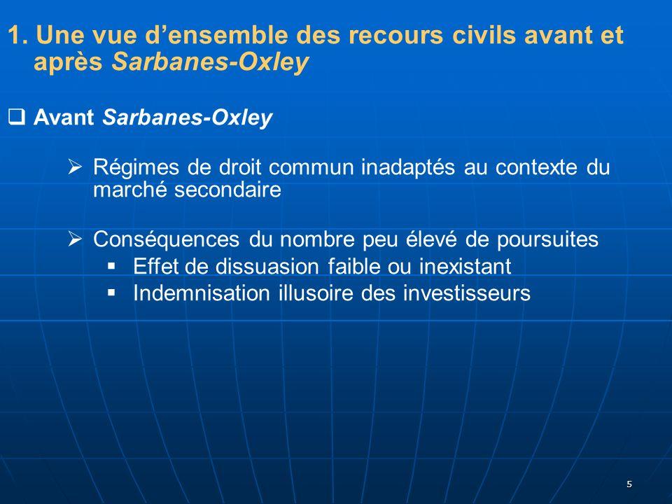 5 1. Une vue densemble des recours civils avant et après Sarbanes-Oxley Avant Sarbanes-Oxley Régimes de droit commun inadaptés au contexte du marché s