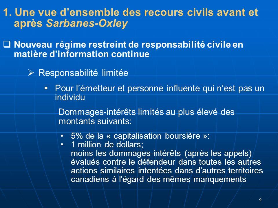 9 1. Une vue densemble des recours civils avant et après Sarbanes-Oxley Nouveau régime restreint de responsabilité civile en matière dinformation cont