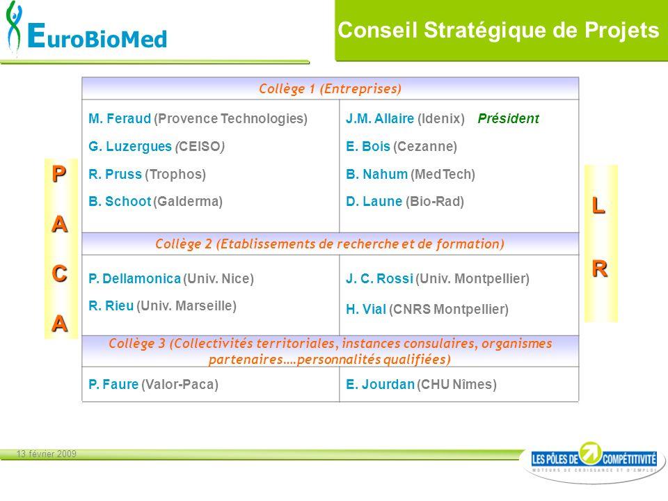 13 février 2009 E uroBioMed Collège 1 (Entreprises) M. Feraud (Provence Technologies) G. Luzergues (CEISO) R. Pruss (Trophos) B. Schoot (Galderma) J.M