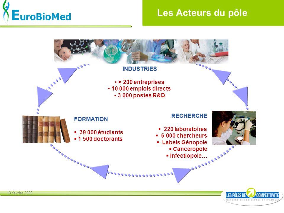 13 février 2009 E uroBioMed Les Acteurs du pôle INDUSTRIES > 200 entreprises 10 000 emplois directs 3 000 postes R&D FORMATION 39 000 étudiants 1 500