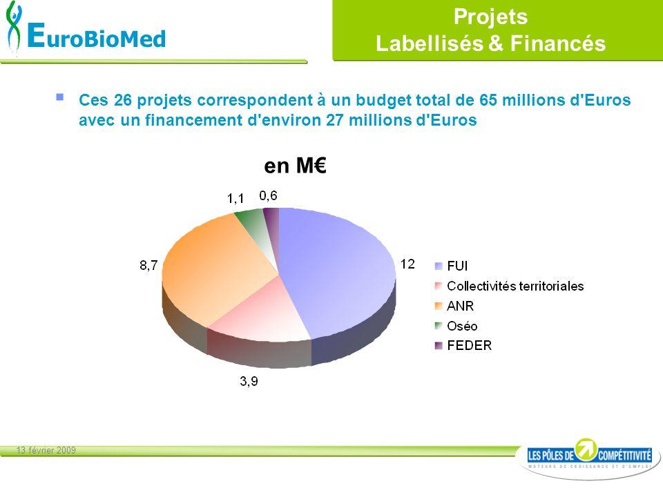 13 février 2009 E uroBioMed Projets Labellisés & Financés Ces 26 projets correspondent à un budget total de 65 millions d'Euros avec un financement d'