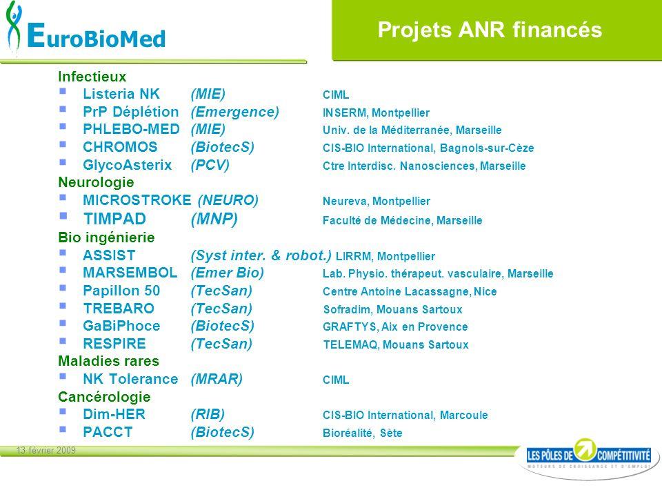 13 février 2009 E uroBioMed Projets ANR financés Infectieux Listeria NK (MIE) CIML PrP Déplétion(Emergence) INSERM, Montpellier PHLEBO-MED (MIE) Univ.
