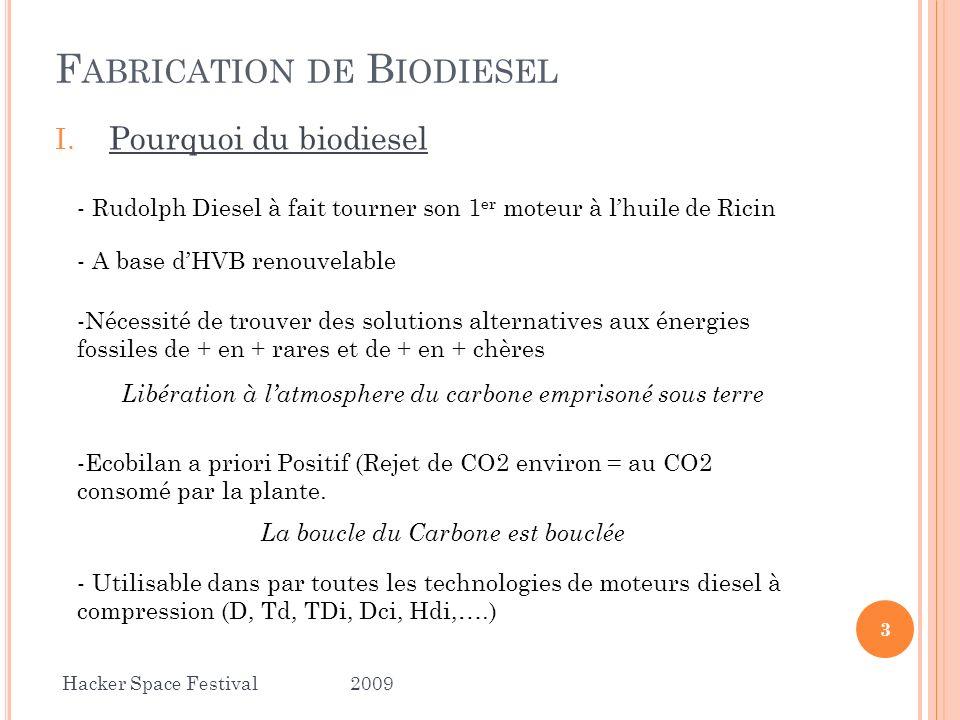 I. Pourquoi du biodiesel 3 Hacker Space Festival 2009 - A base dHVB renouvelable F ABRICATION DE B IODIESEL -Nécessité de trouver des solutions altern