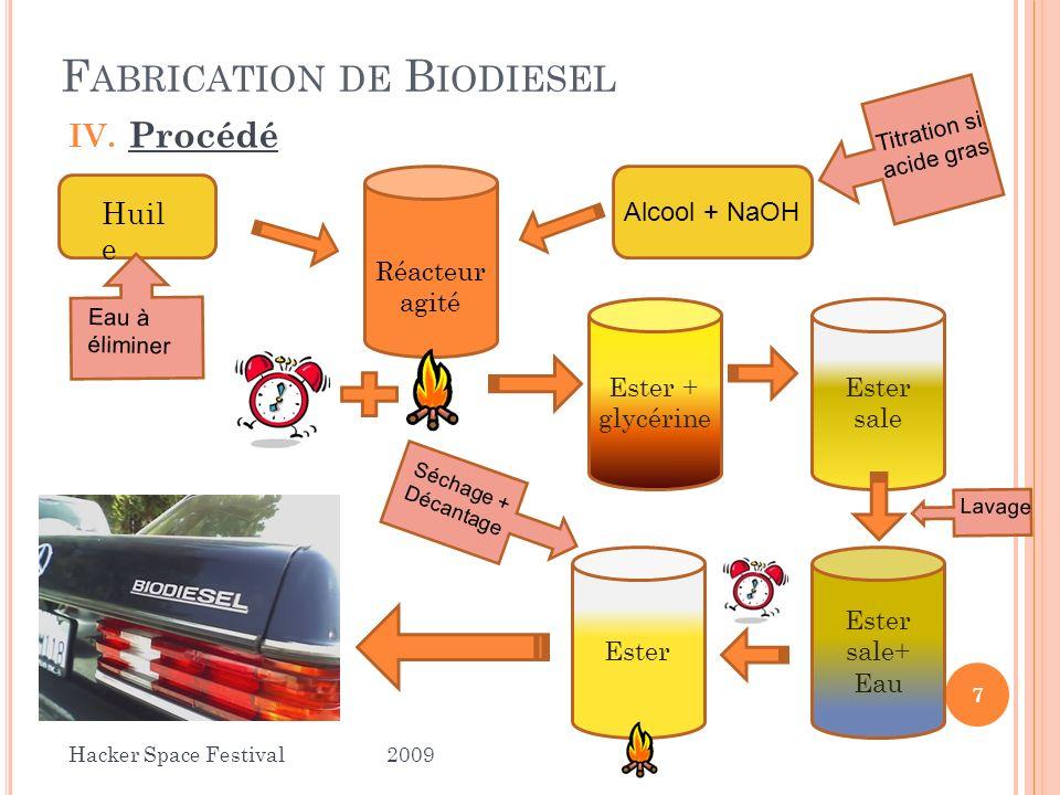 IV. Procédé F ABRICATION DE B IODIESEL