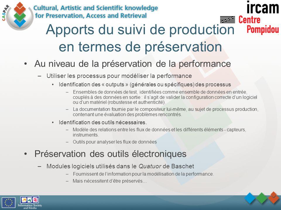 Apports du suivi de production en termes de préservation Au niveau de la préservation de la performance –Utiliser les processus pour modéliser la perf