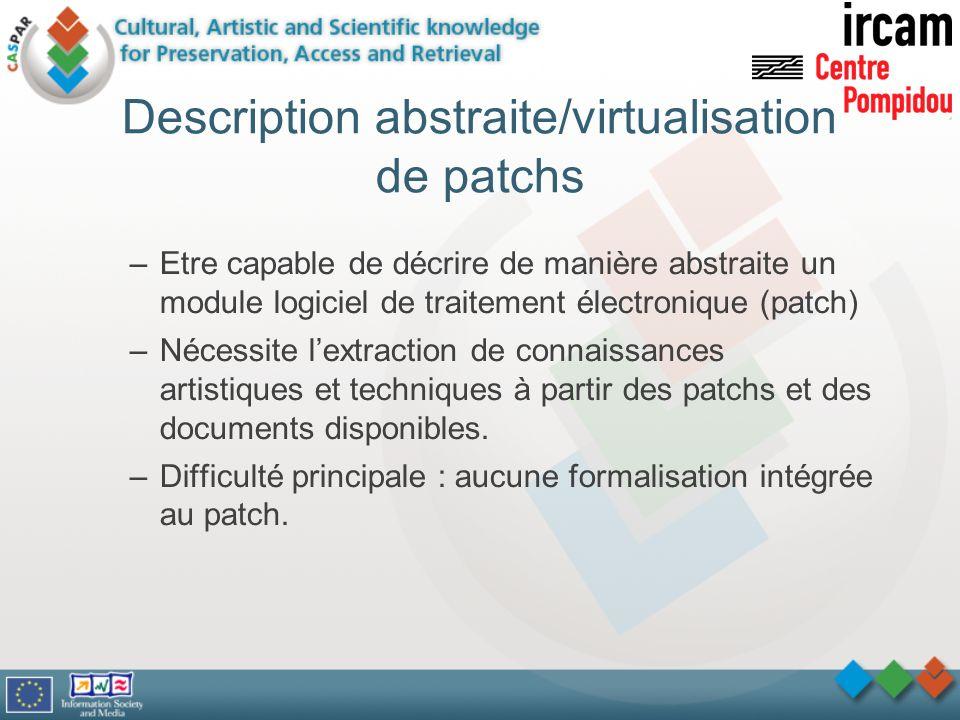 Description abstraite/virtualisation de patchs –Etre capable de décrire de manière abstraite un module logiciel de traitement électronique (patch) –Né