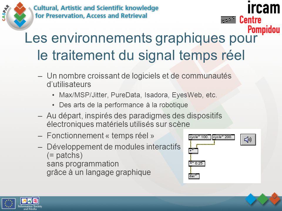 Les environnements graphiques pour le traitement du signal temps réel –Un nombre croissant de logiciels et de communautés dutilisateurs Max/MSP/Jitter
