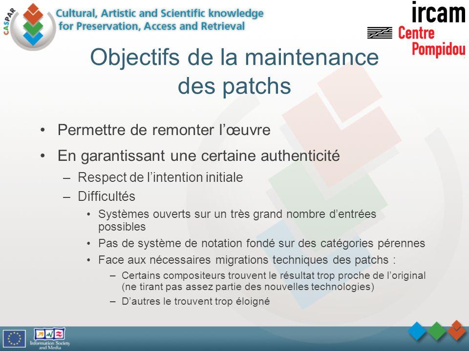 Objectifs de la maintenance des patchs Permettre de remonter lœuvre En garantissant une certaine authenticité –Respect de lintention initiale –Difficu