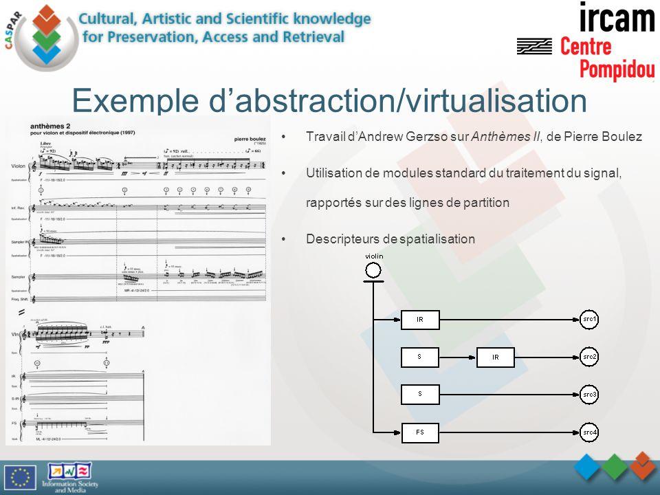 Exemple dabstraction/virtualisation Travail dAndrew Gerzso sur Anthèmes II, de Pierre Boulez Utilisation de modules standard du traitement du signal,