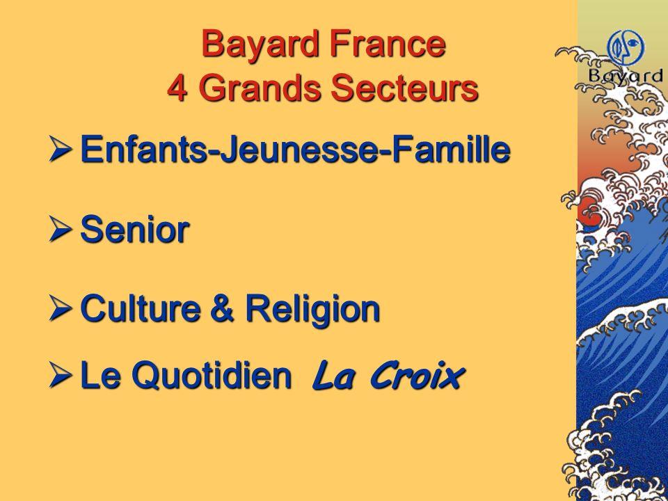 Bayard France 4 Grands Secteurs Enfants-Jeunesse-Famille Enfants-Jeunesse-Famille Culture Culture & Religion Senior Senior Le Le Quotidien La Croix