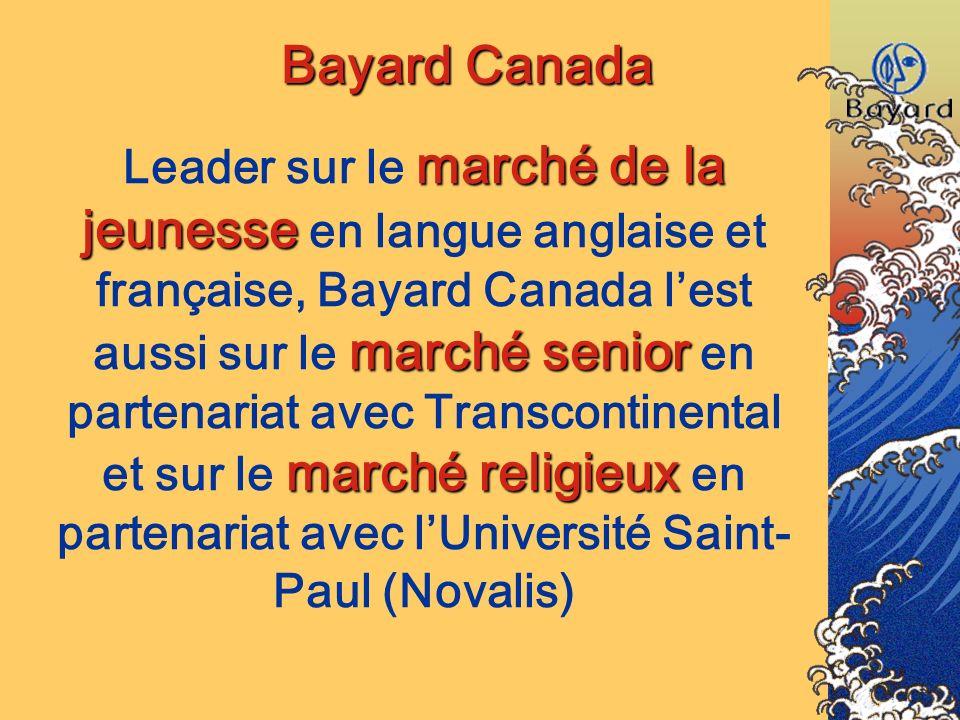 Bayard Canada Leader sur le marché de la jeunesse jeunesse en langue anglaise et française, Bayard Canada lest aussi sur le marché senior senior en pa