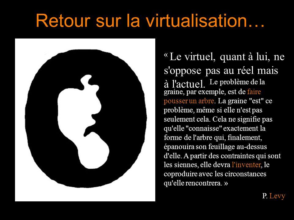 Retour sur la virtualisation… « Le virtuel, quant à lui, ne s'oppose pas au réel mais à l'actuel. Le problème de la graine, par exemple, est de fai