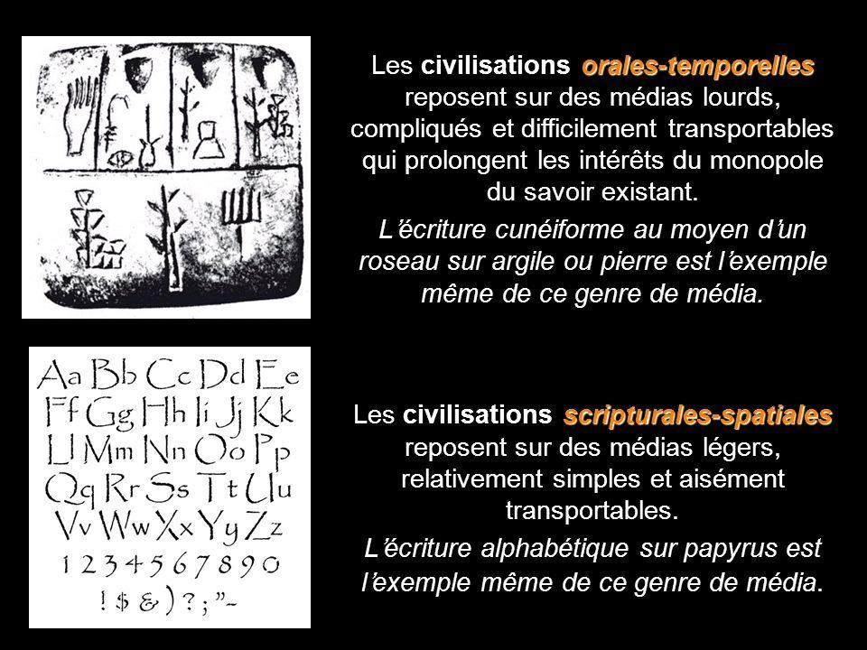 orales-temporelles Les civilisations orales-temporelles reposent sur des médias lourds, compliqués et difficilement transportables qui prolongent les
