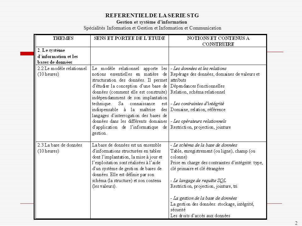 REFERENTIEL DE LA SERIE STG Gestion et système dinformation Spécialités Information et Gestion et Information et Communication 2