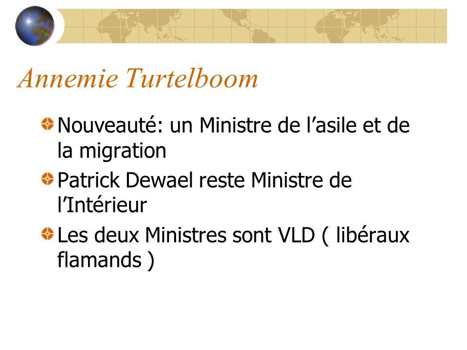Annemie Turtelboom Nouveauté: un Ministre de lasile et de la migration Patrick Dewael reste Ministre de lIntérieur Les deux Ministres sont VLD ( libér