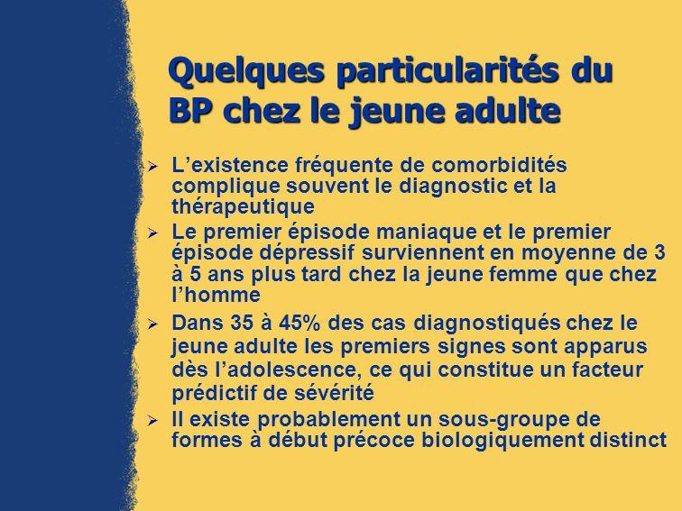 Caractéristiques du BP chez le jeune adulte et ladolescent Prévalence élevée : 1% BP I ou II, 5,7% de BP non spécifié (1) Plus grande fréquence que chez ladulte de manies mixtes, de cycles rapides (surtout chez la jeune femme) et de symptômes psychotiques associés (2) Périodes dépressives plus marquées par lirritabilité que la tristesse (3) Comorbidités : THADA, abus de substances, troubles des conduites, troubles anxieux (1)