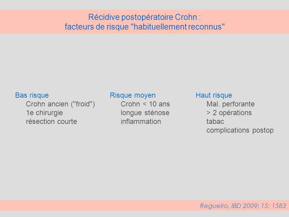 Récidive postopératoire Crohn : facteurs de risque
