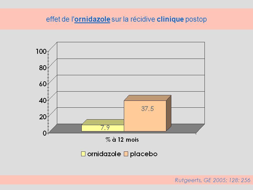 effet de l'ornidazole sur la récidive clinique postop Rutgeerts, GE 2005; 128: 256