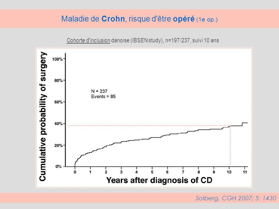 Maladie de Crohn, risque d'être opéré (1e op.) Solberg, CGH 2007; 5: 1430 Cohorte d'inclusion danoise (IBSEN study), n=197/237, suivi 10 ans