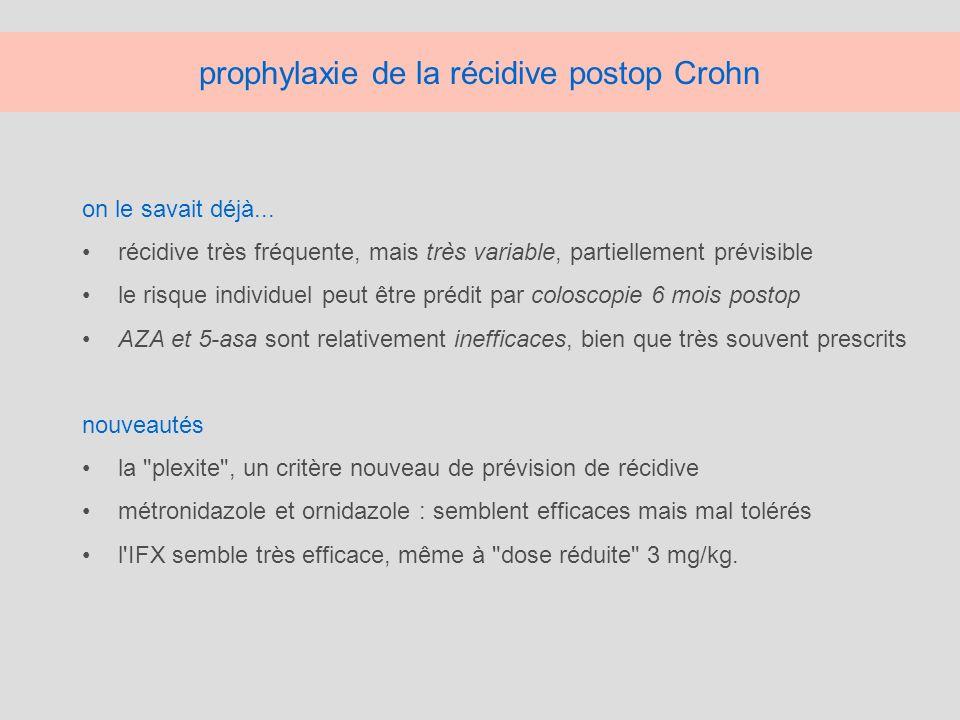 prophylaxie de la récidive postop Crohn on le savait déjà... récidive très fréquente, mais très variable, partiellement prévisible le risque individue