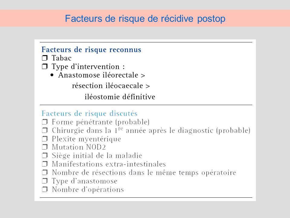arrêt du tabagisme et réopération Ryan, Am J Surg 2004; 187: 219 (méta-analyse)Reese, Int J Colorectal Dis 2008; 23: 1213 ns *