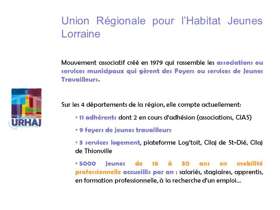 Union Régionale pour lHabitat Jeunes Lorraine Mouvement associatif créé en 1979 qui rassemble les associations ou services municipaux qui gèrent des F
