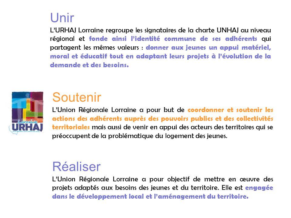 Unir LURHAJ Lorraine regroupe les signataires de la charte UNHAJ au niveau régional et fonde ainsi lidentité commune de ses adhérents qui partagent le