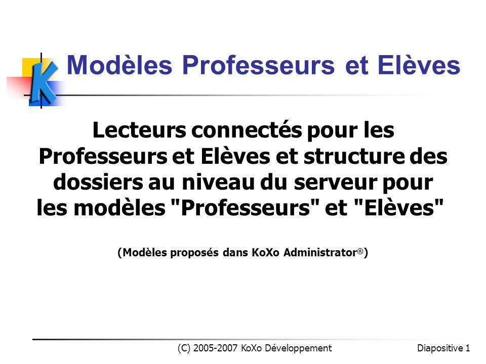 Diapositive 1 (C) 2005-2007 KoXo Développement Modèles Professeurs et Elèves Lecteurs connectés pour les Professeurs et Elèves et structure des dossie