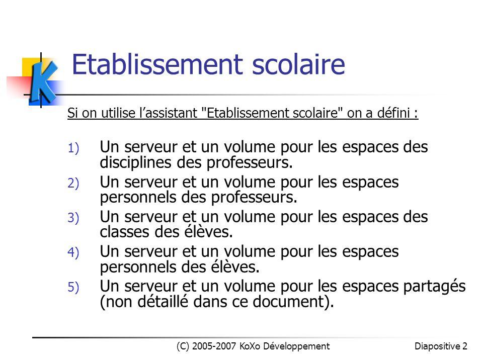 Diapositive 2 (C) 2005-2007 KoXo Développement Etablissement scolaire Si on utilise lassistant