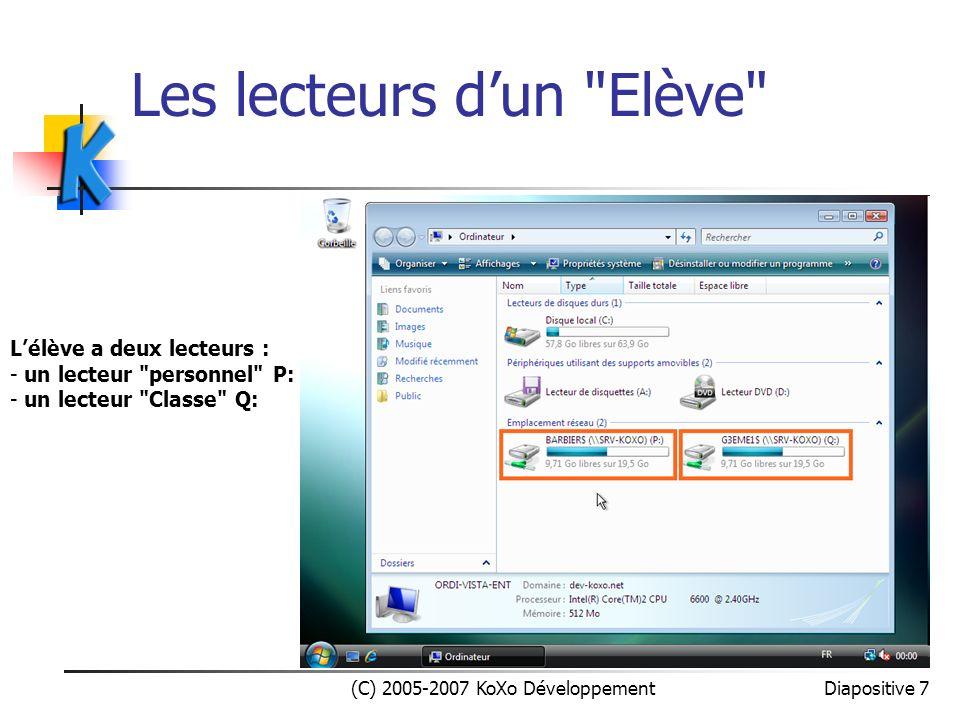 Détail du lecteur P: Elève (C) 2005-2007 KoXo Développement Diapositive 8 Lélève y retrouve un certain nombre de dossiers, comme Mes documents …