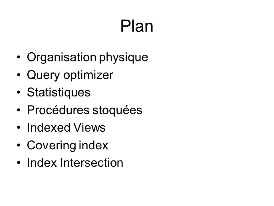 Organisation physique Objets organisés en pages de 8k.