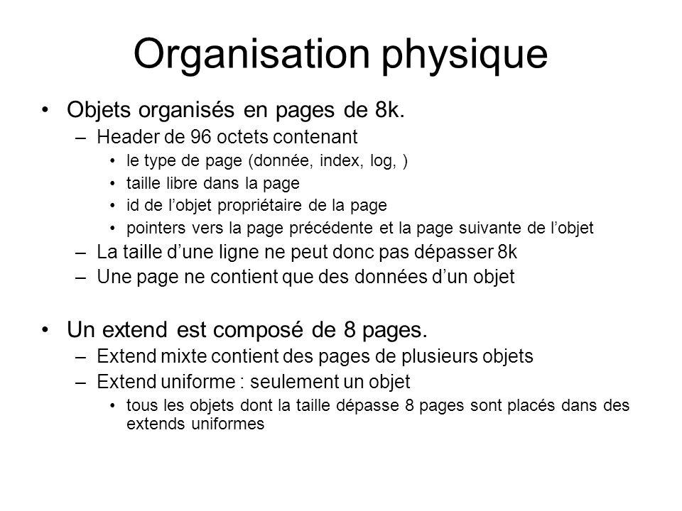 Organisation physique Objets organisés en pages de 8k. –Header de 96 octets contenant le type de page (donnée, index, log, ) taille libre dans la page