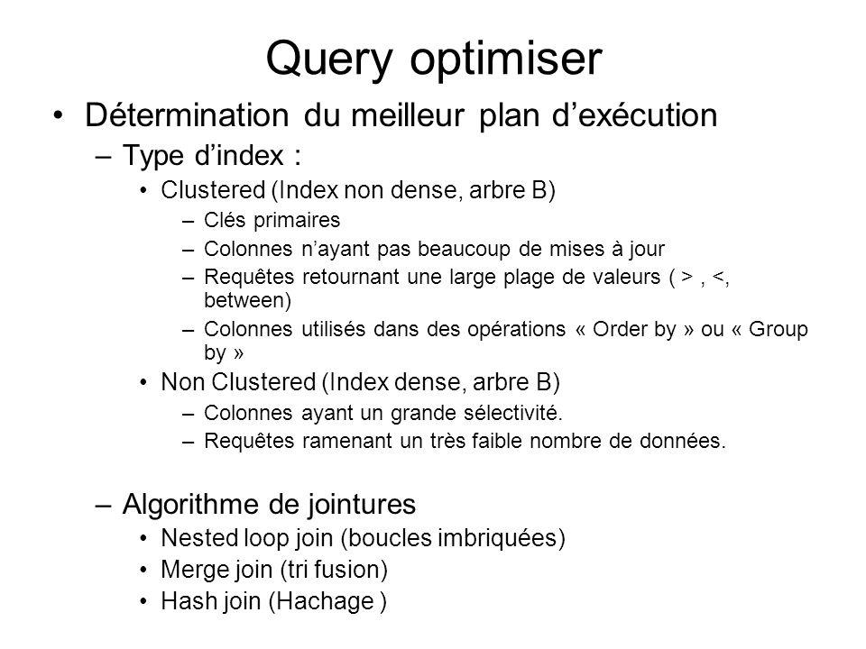 Query optimiser Détermination du meilleur plan dexécution –Type dindex : Clustered (Index non dense, arbre B) –Clés primaires –Colonnes nayant pas bea