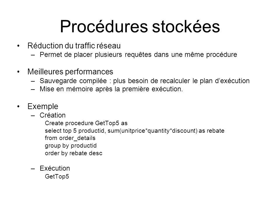 Procédures stockées Réduction du traffic réseau –Permet de placer plusieurs requêtes dans une même procédure Meilleures performances –Sauvegarde compi
