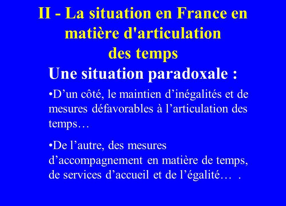 II - La situation en France en matière d'articulation des temps Une situation paradoxale : Dun côté, le maintien dinégalités et de mesures défavorable
